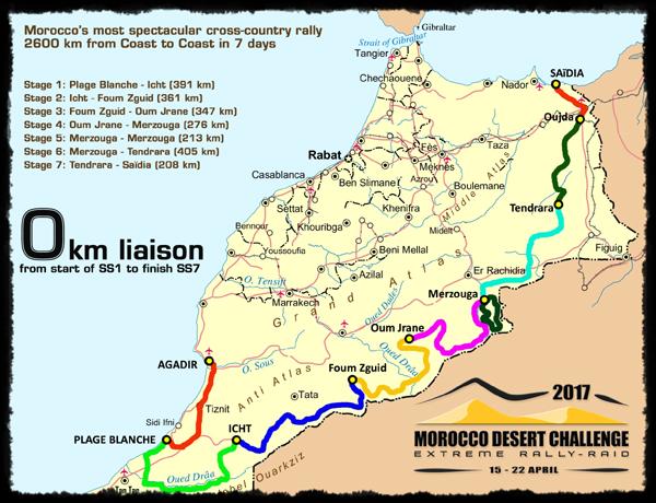 Dakar 2017 - De route